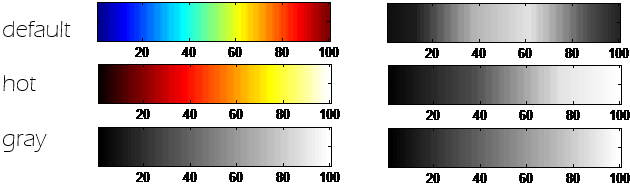 Colormaps: original and converted to grayscale