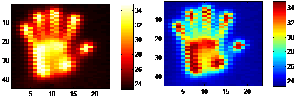 Thermal hand images using two colormaps: hot (left image) and jet (default, right image)